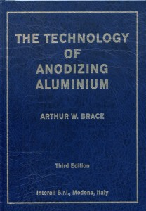 The Technology of Anodizing Aluminium